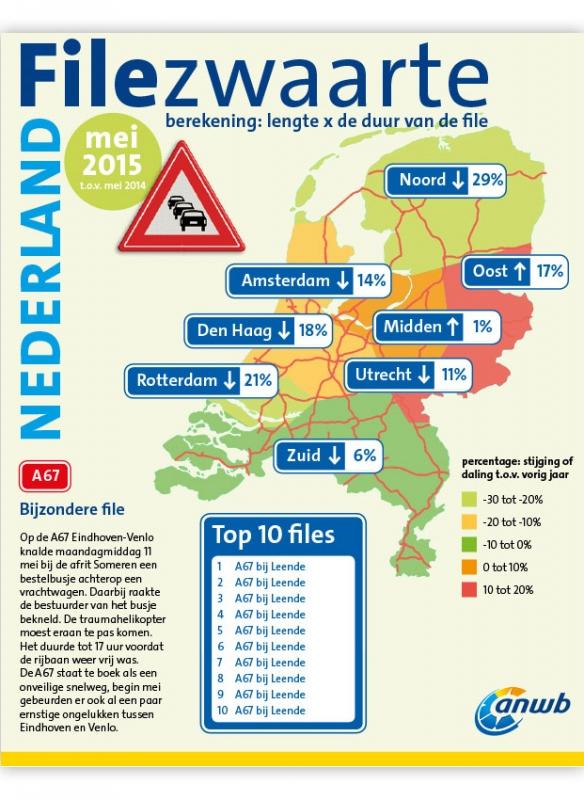 infographic-filezwaarte-nederland